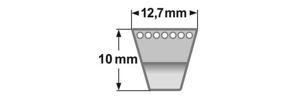 Gates Schmalkeilriemen Super HC MN - Profil SPA MN