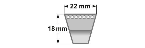 Gates Schmalkeilriemen Super HC MN - Profil SPC MN