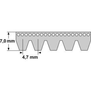 ConCar Keilrippenriemen 4 PL 1397 mm 550 L DIN 7867 Poly-V Riemen Keilriemen